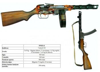 Špagino pistoletas-kulkosvaidis (PPSh-41 Rusija)